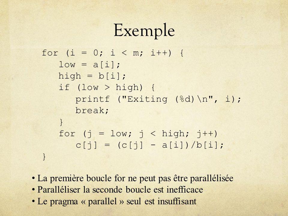 Exemple for (i = 0; i < m; i++) { low = a[i]; high = b[i];